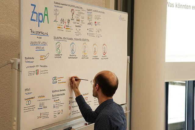 ZipA-Tagung_2019__5_.JPG