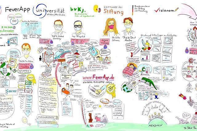 2020 Feverapp Symposium Patrick Pen Rebacz Visionom